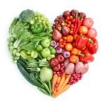 Healing Power of Food, Nuttition, Wellness, Airmid, Fats, Oils, Sugar